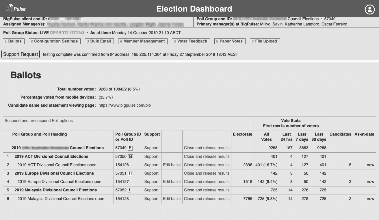 Election Dashboard example